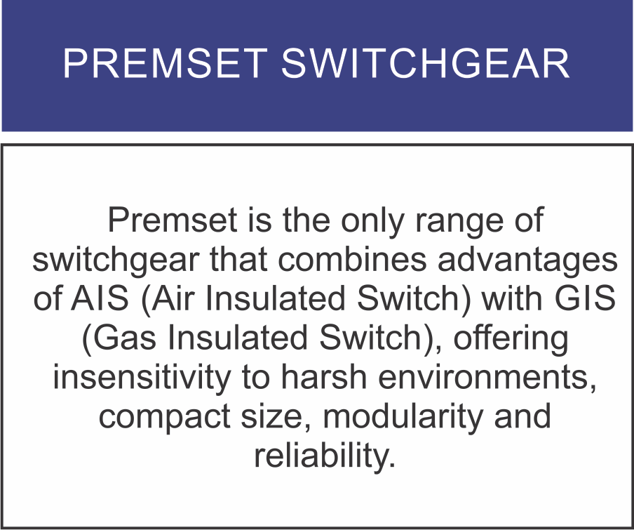 Premset Switchgear
