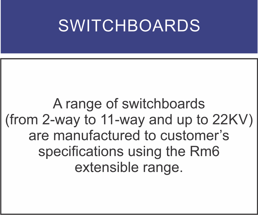 A range of switchboards (from 2-way to 11-way and up to 22KV) are manufactured to customer's specifications using the RM6 extensible range.